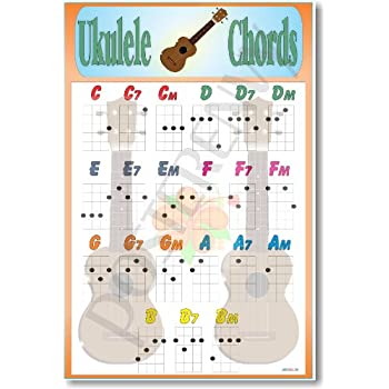 Amazon com: C  B  Gitty Essential Ukulele Chords Poster
