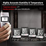 ThermoPro TP49 2 Pieces Digital Hygrometer Indoor