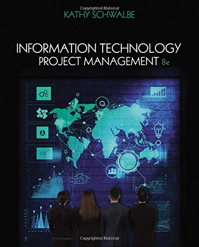 Information Technology Project Mgmt.