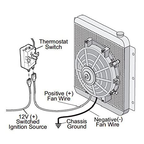 51wzsbDaXSL._SX466_ imperial adjustable thermostatic fan control wiring diagram  at bayanpartner.co