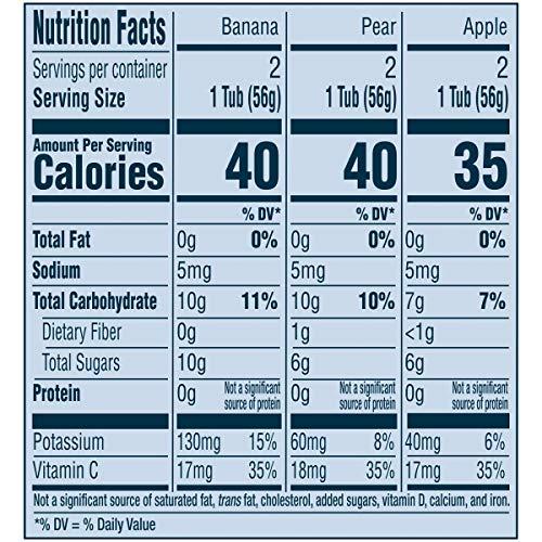51wzuNwKBJL - Gerber Purees My 1st Fruits Starter Kit, 2 Ounce Tubs, Box Of 6 (Pack Of 2)