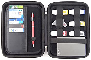 Estuche para disco duro, pen drive, USB GUANHE: Amazon.es: Electrónica
