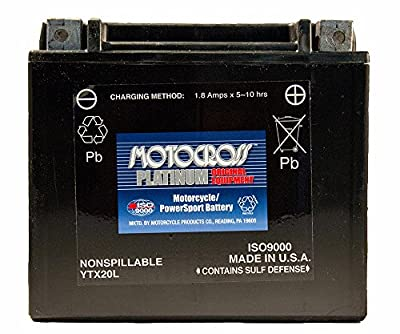 12V 18Ah Replacement Battery for Champion (Exide) 20LBS