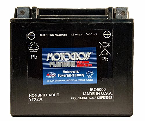 12V 18Ah Battery for Yamaha 1049 VK Professional II 2016 by Unknown