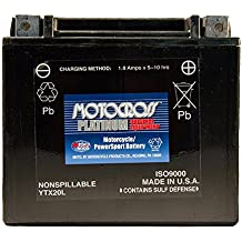 12V 18AH BATTERY FOR CAN-AM OUTLANDER 800 EFI RENEGADE 06-09