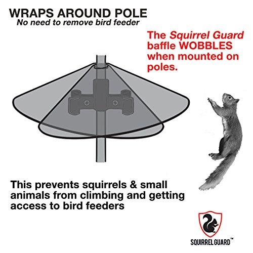 Predatorguard Squirrel Guard Baffle Protects Hanging