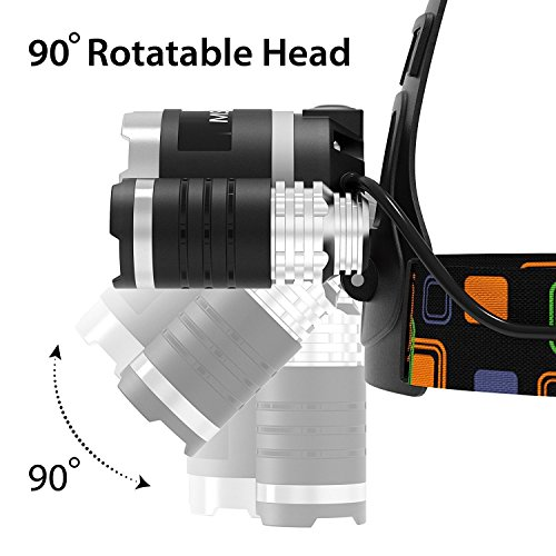 Brightest and Best LED Headlamp 10000 Lumen flashlight - IMPROVED LED, Rechargeable 18650 headlight flashlights, Waterproof Hard Hat Light, Bright Head Lights, Running or Camping headlamps … by HONG (Image #6)