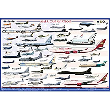 American Aviation - Modern Era (1946-2010) Poster 36 x 24in