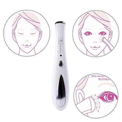 Eye Bags Cure - 4
