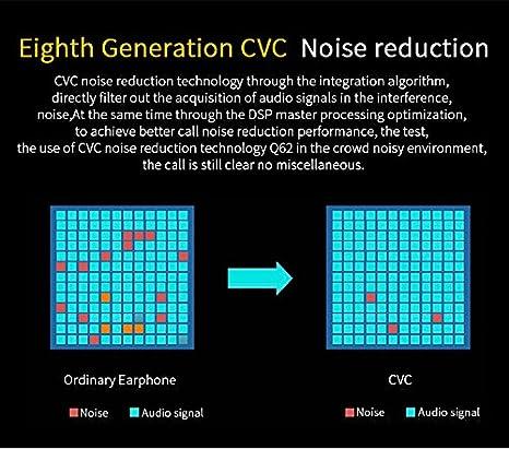 OVEVO Q62 inalámbrico Bluetooth auriculares con base de carga 800 mAh recargable CVC 6.0 Cancelación de ruido Auricular con micrófono para Smartphone: ...
