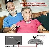 SIMOLIO Digital 2.4GHz Dual Wireless TV