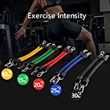 CCJK Leg Resistance Bands, Speed Bands with