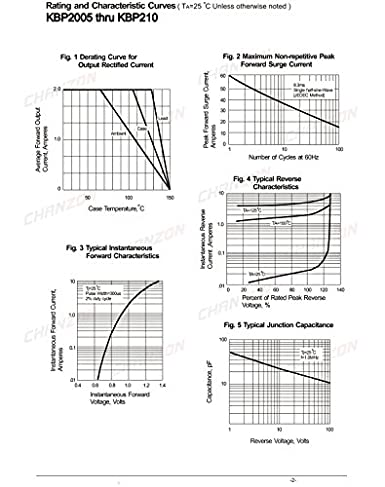 Chanzon KBP206 - Diodo rectificador de puente (2 A, 600 V, KBP-4), fase única, onda completa, 2 A, 600 V, diodos electrónicos de silicona): Amazon.es: ...