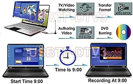Amazon.com: Digital Terrestre ATSC a sintonizador de TDT con ...