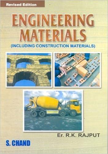 Engineering Materials: R K  Rajput: 9788121919609: Amazon