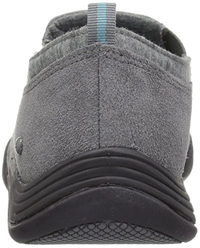 Elite Suede Grasshoppers Women's Steel Fashion Grey Zip SzTB61Tq