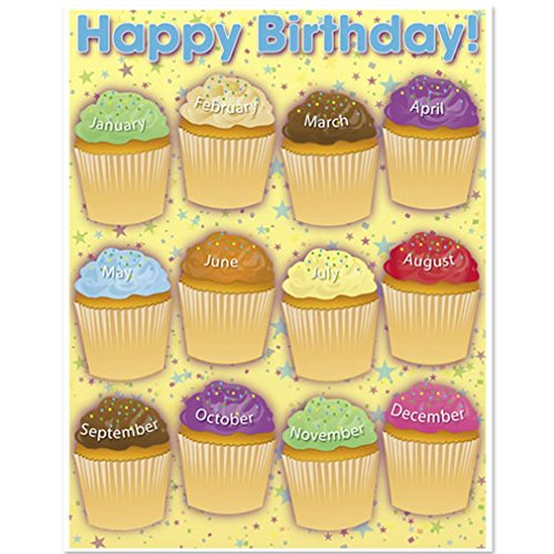Educational Classroom Learning Chart - - Student Birthday Cupcake Tags - 22x17 Inches (Not Folded) by Retail