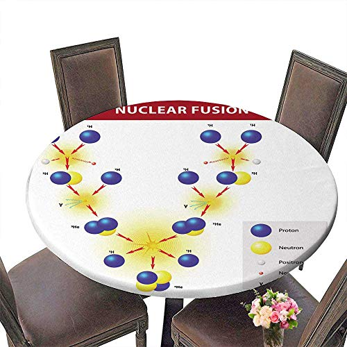 PINAFORE Premium Tablecloth The Sun generates its Energy by Nuclear Fusion of Hydrogen Nuclei into Helium The Hydrogen Bomb Everyday Use 63