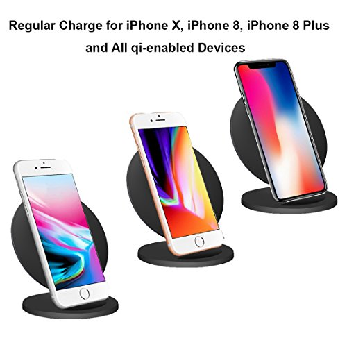 Fast Wireless Charger,YOLIKE 2 Coils Wireless Charging Pad