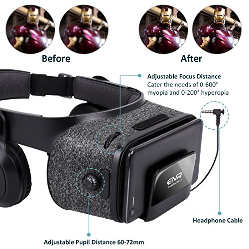 3D VR Headset With Remote Controller for 3D Movies & VR Games, Skin-Friendly Lightweight Comfortable Virtual Reality Headset with Stereo Headphone, Fit for 4.7''-6.2'' iPhone and Android Smartphones by EXCLEAD (Image #2)