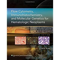 Flow Cytometry, Immunohistochemistry, and Molecular Genetics for Hematologic Neoplasms