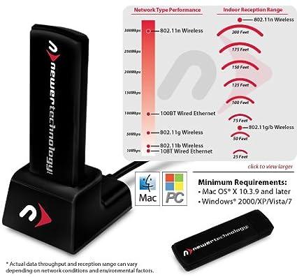 DRIVERS: MAXPOWER 802.11NGB WIRELESS USB 2.0