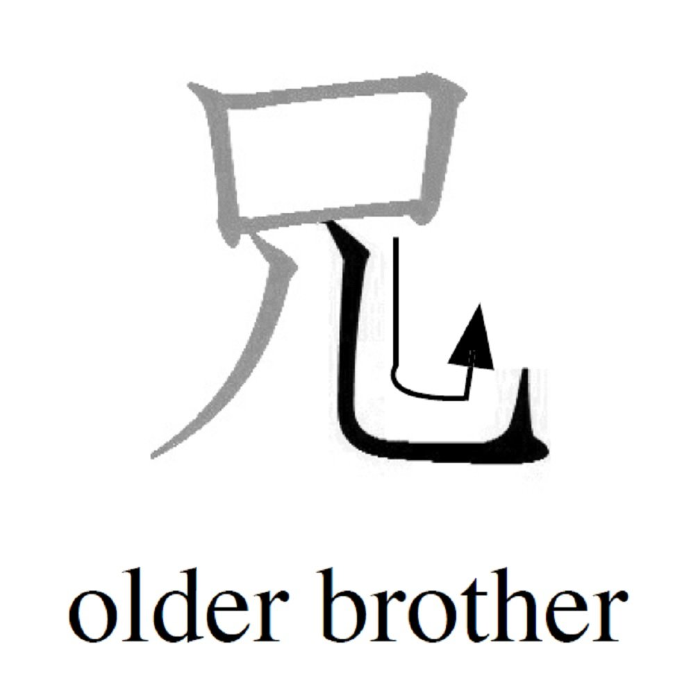 Basic japanese kanji volume 1 high frequency kanji at your basic japanese kanji volume 1 high frequency kanji at your command timothy g stout kaori hakone 9784805310489 amazon books biocorpaavc Images