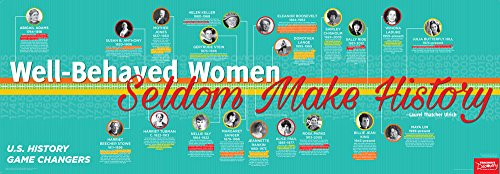 (Well-Behaved Women Seldom Make U.S. History Poster)