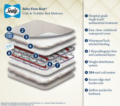 Sealy Baby Firm Rest Crib Mattress EM438-VIV1