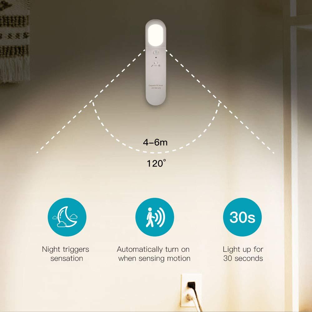 Lampara Mesita Noche Con Sensor PIR LED Lampara de Noche Infantil 1800mAh USB Recargable para Dormitorio Niños, Habitación, Cámping (Cargar Una Vez, Use 45-60 días )