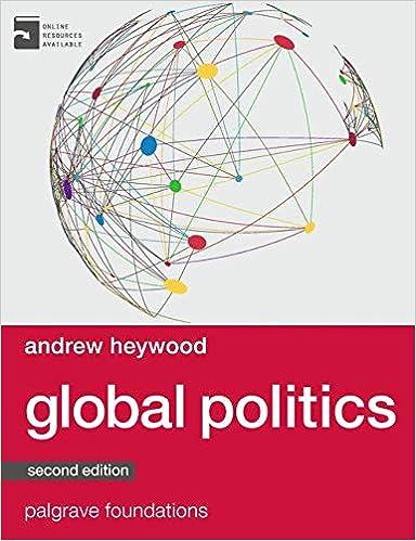 Political Science: Global Politics