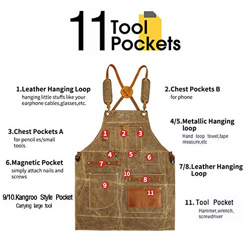 Woodworking Shop Apron,Heavy Waxed Canvas Work Aprons for Men,Adjustable M to XL