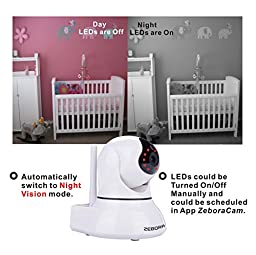 ZEBORA Baby Monitor, Super HD 960P Internet WiFi Wireless Network IP Security Surveillance Video Camera System (White)