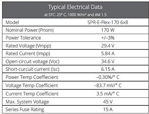 SunPower 170 Watt Flexible High Efficiency Solar Panel