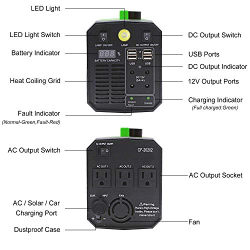 Generator Rechargeable CPAP with AC 12V, USB Ports Camping Emergency
