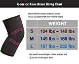 gonicc Professional Compression Knee Sleeve Pair