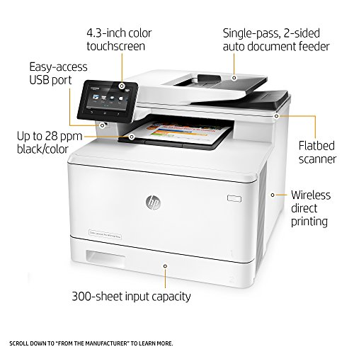 Buy commercial copiers
