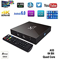 Balight X96 Smart Android 6.0 TV Box1G/8G Amlogic S905X Quad Core 4K Wifi HDMI DLNA