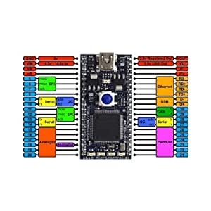 mbed - LPC1768 (Cortex-M3)