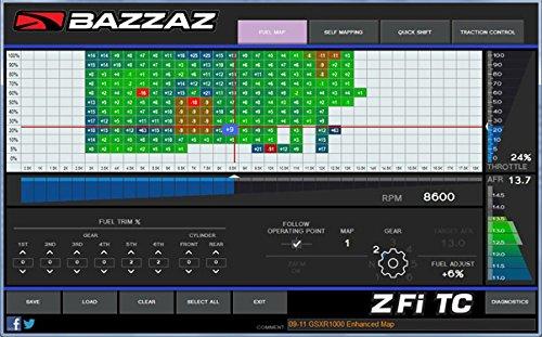 BAZZAZ Z-FI Fuel Controller for Kawasaki Z125 Pro, F4415