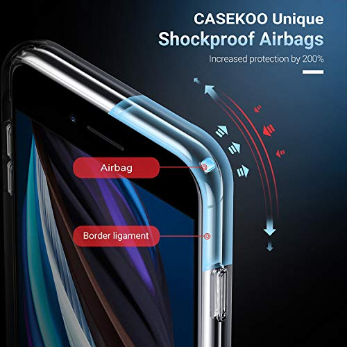 CASEKOO Crystal Clear Designed for iPhone SE 2020 Case, Designed for iPhone 8 Case, Designed for iPhone 7 Case, [Never…