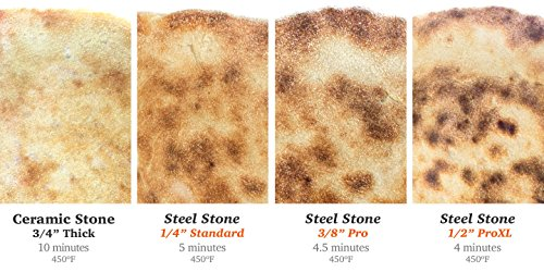 """51x7OGXCejL - NerdChef Steel Stone - High-Performance Baking Surface for Pizza .50"""" Thick - Ultimate"""