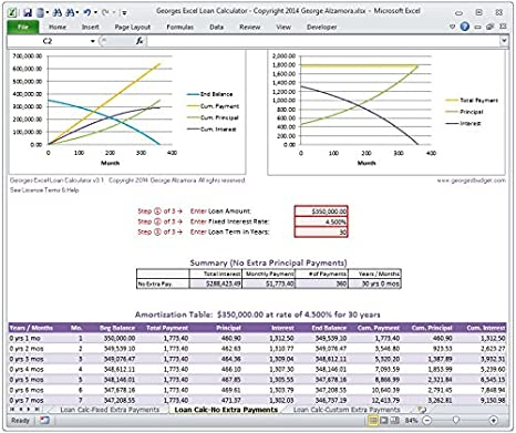 Amortization Table Excel. Excel Loan Amortization Schedule Image 1