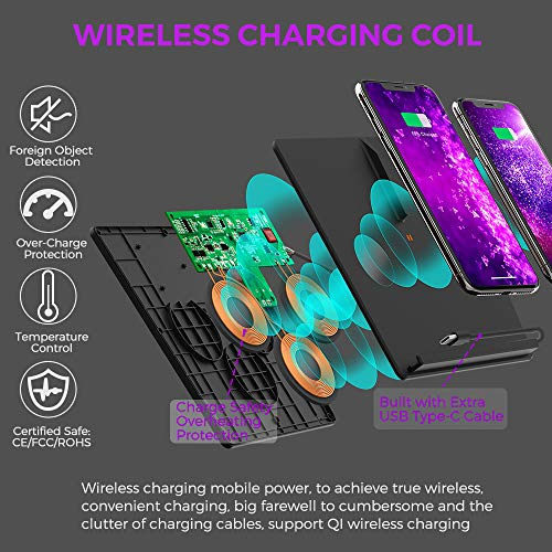 TapTes Tesla Model 3 Wireless Phone Charger Pad Horizontally Or Vertically Dual Qi Wireless Smartphone Charging Mat M3 Accessory for Qi Enable Phone Gen 2 No Software Issue Compatible Tesla Model 3