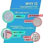 VitaliZEN 1000 Watt 660nm Deep Red & 850nm Near-Infrared LED Light Therapy Full Body Device w/ 200 LED Lights | Collagen & Testosterone Boost | Skin Rejuvenation | Facial & Body Beauty Light Treatment