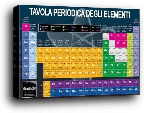 1art1 School Wood Mounted Poster - Tavola Periodica Degli Elementi (36 x 24 inches)