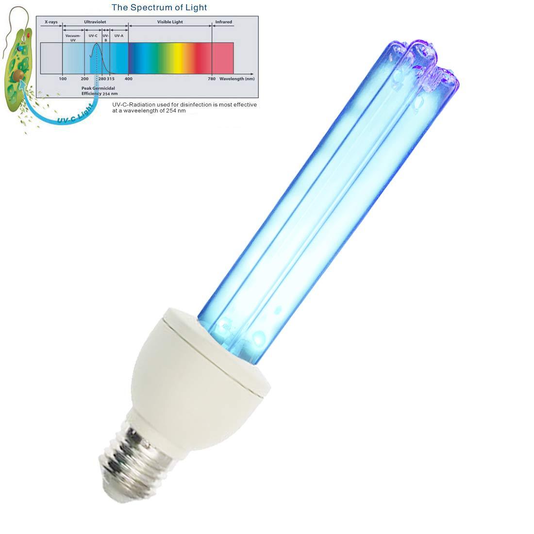 UV Germicidal Light UVC lamp Compact Bulb 25w E26/E27