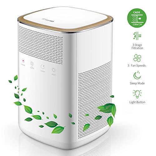 iTvanila Air Purifier, 4 in 1 HEPA Mini Home Air Purifier...