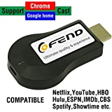 COFEND Wireless HDMI Screen Mirror Dongle WiFi Display TV Dongle Receiver 1080P For iOS Android Windows Mac OSX Support Airplay Miracast DLNA Google Home and Chrome App Cast (Square)