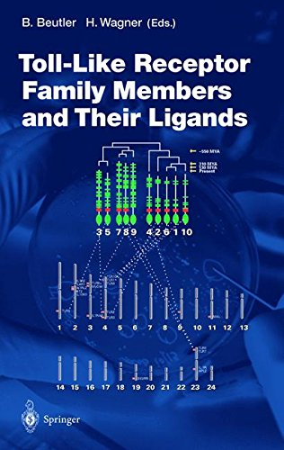 Toll Like Receptor Familiy Members And Their Ligands